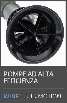 pompe ad alta efficienza